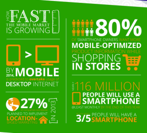 http://blog.mainstreethost.com/crucial-business-mobile-friendly-infographic#.VIGzzzGsWSp